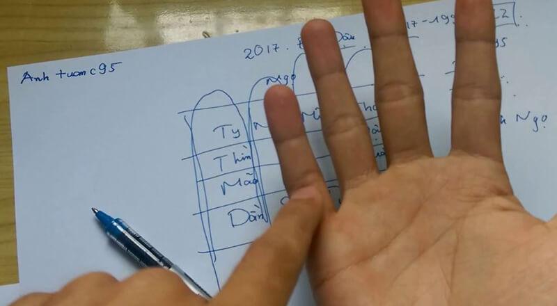 Cách tính nhanh bằng Bàn tay Hoang ốc